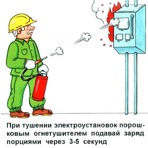 Как тушить пожар