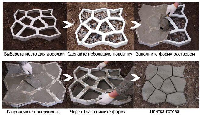 Форма для садовой дорожки своими рукам