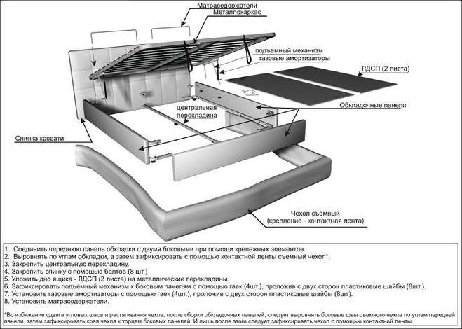 Сборка кровати с подъемным механизмом инструкция аскона