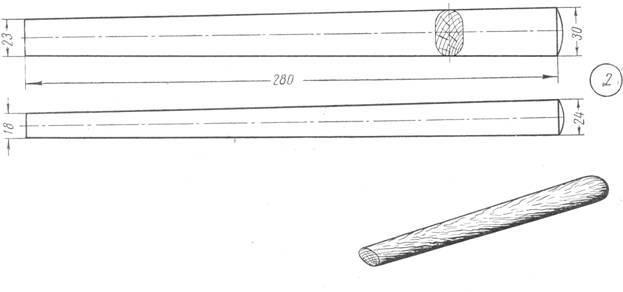Как сделать ручку для молотка своими руками