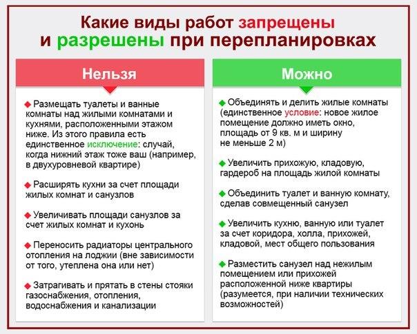 Недвижимость - КП Ростов-на-Дону
