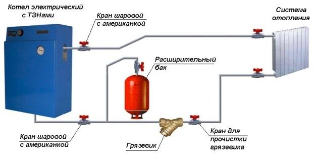 Водяной теплый пол с электрическим котлом своими руками