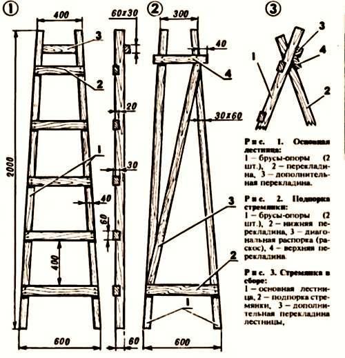 Как самому сделать деревянную лестницу