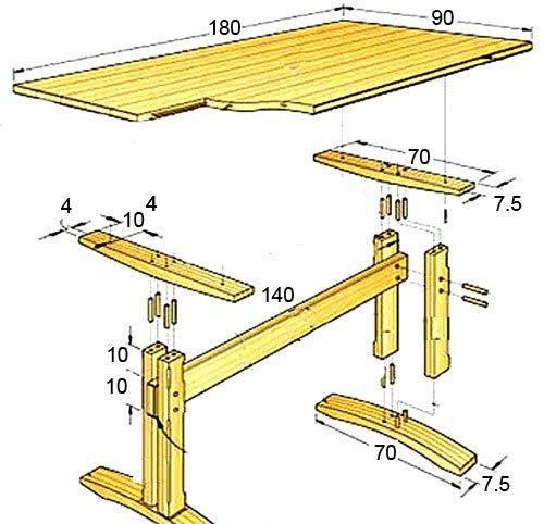 Как сделать стол своими руками из досок чертежи 93