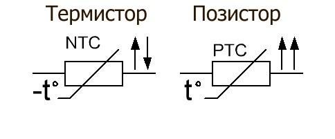 Термистор и позистор.