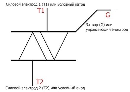 Схема симистора.