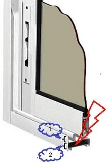 Как крепится раздвижная москитная сетка на окна proplex?.