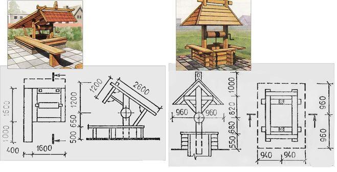 Деревянный домик на колодец своими руками чертежи