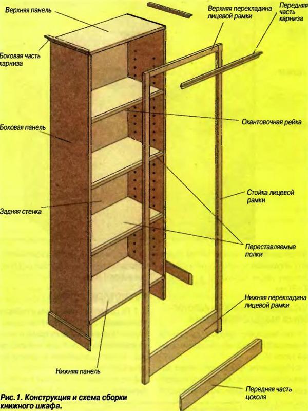 Шкаф для балкона своими руками схема