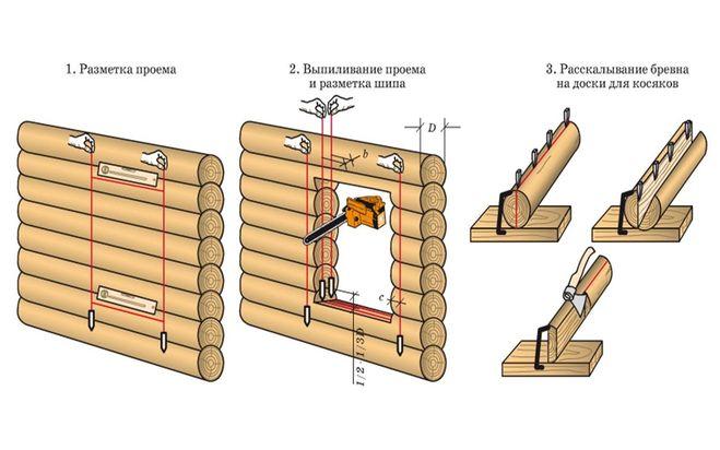 Как сделать проем в стене деревянного дома Lucky Car