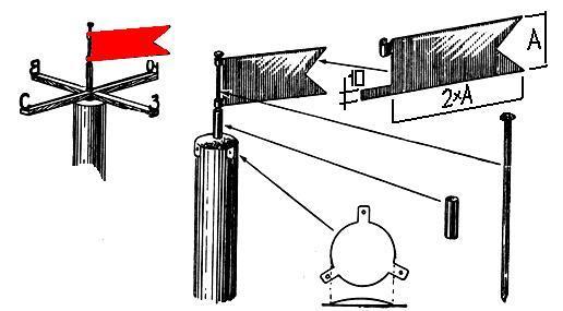 Как сделать флюгер своими руками из железа