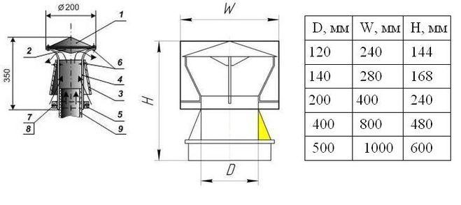Схема сборки кровати люкс много мебели фото 145