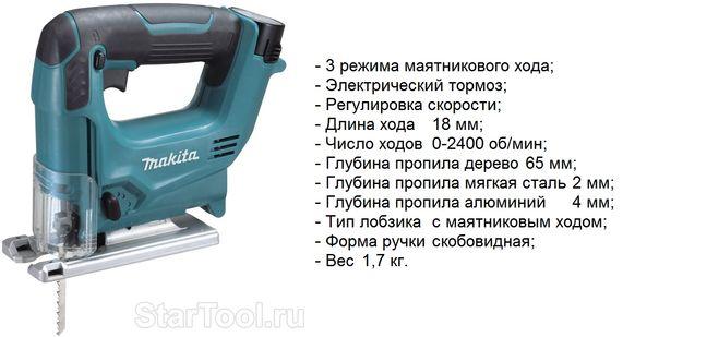 Электролобзик Макита.