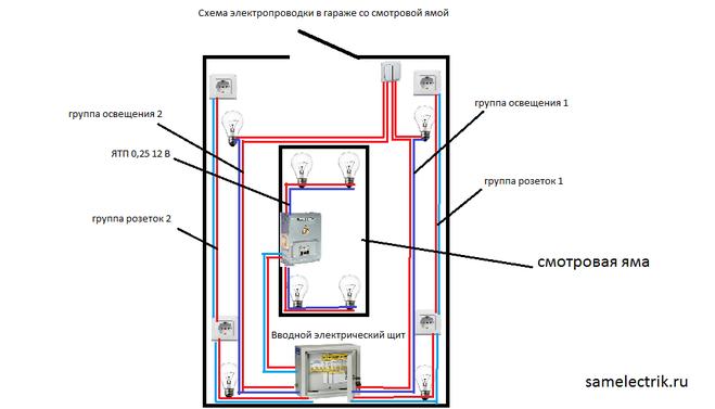Схема подключения потребителей к электросети