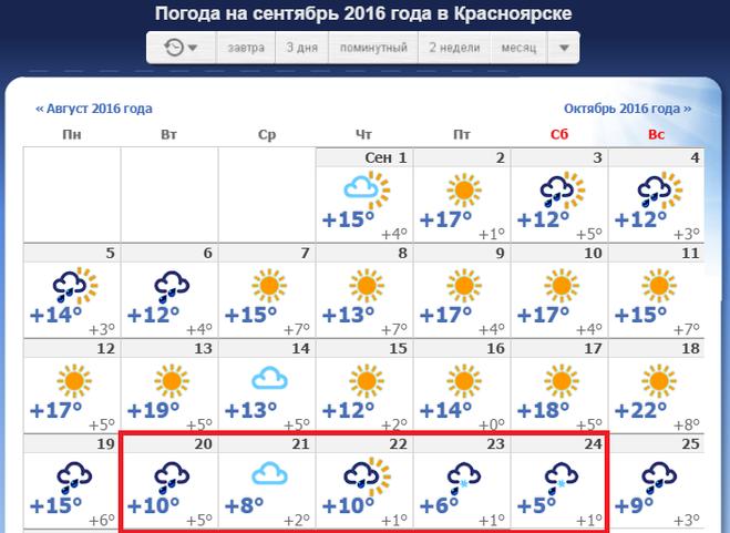Погода в Красноярске на 7-10 дней. Красноярск прогноз ...
