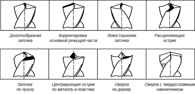 Как сделать туалетный столик своими руками для