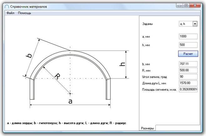 Как рассчитать квадратные метры-Обучение гипсокартонным ...