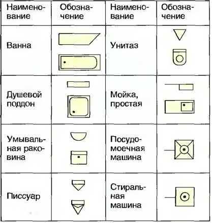 Обозначения на сантехнических схемах фото 714