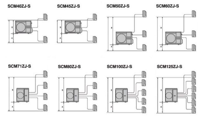Схема мульти сплит системы фото 453