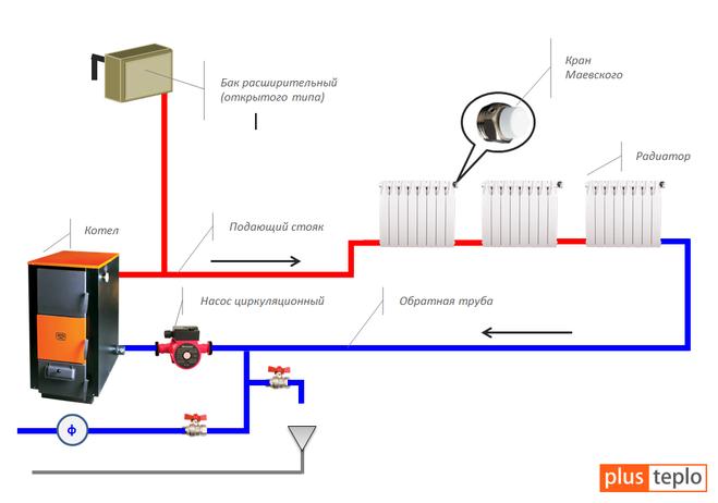 Однотрубная система отопления, какая схема этой технологии?