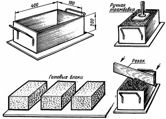 Как сделать самому в домашних условиях шлакоблок