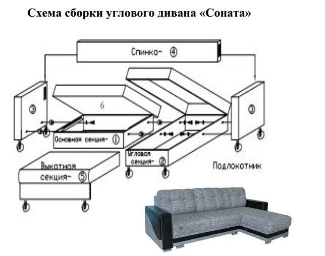 Инструкция сборки диванов