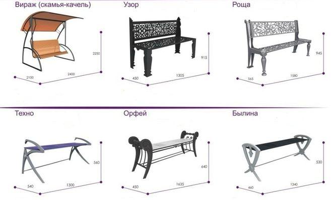 Садовая скамейки из металла своими руками чертежи
