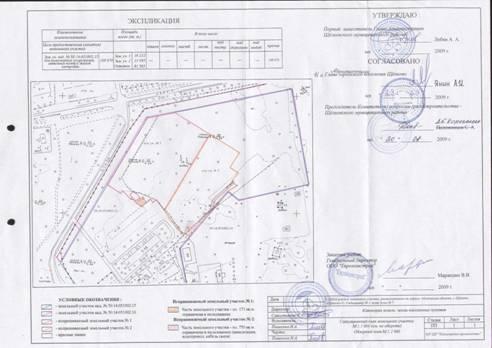 Кадастровый межевой план земельного участка
