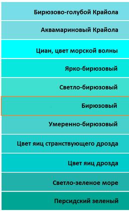 Бирюзового цвета