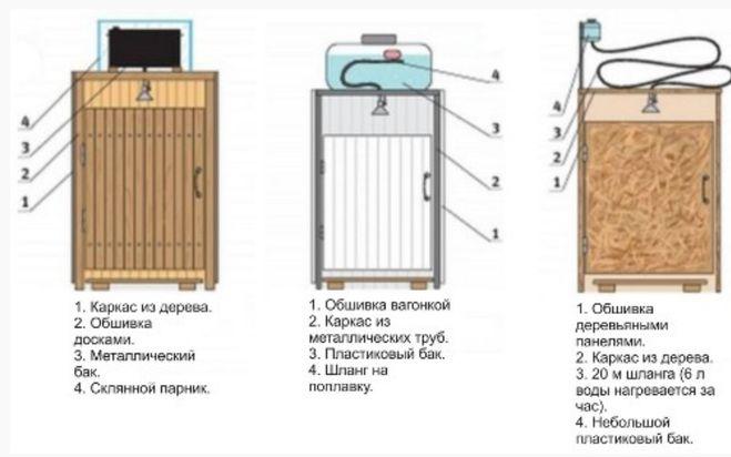 Схема душ на даче своими руками