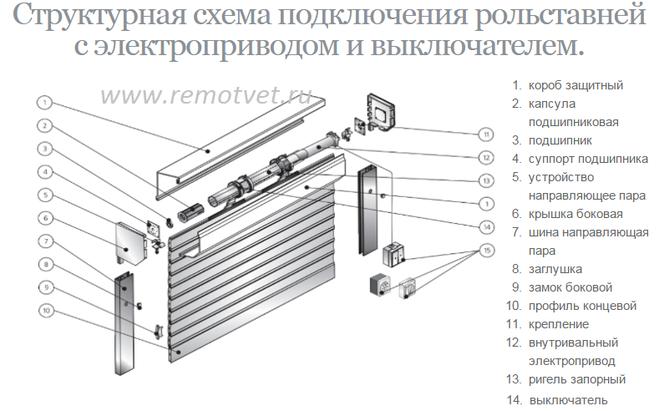 изображение схема подключения жалюзи с электроприводом обладателей термобелье