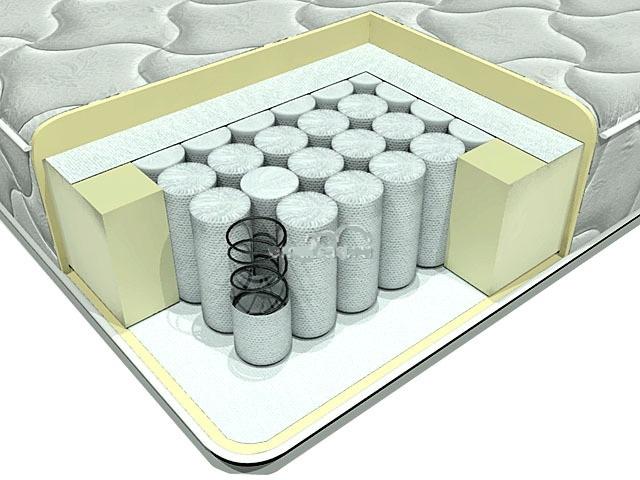 Как отремонтировать пружинный матрас?