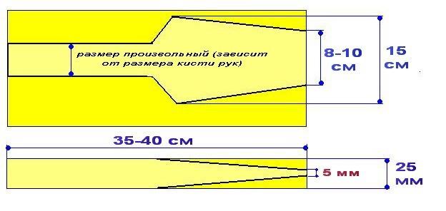 лопатка для конопатки сруба