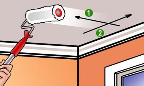 Как красить потолок их фанеры