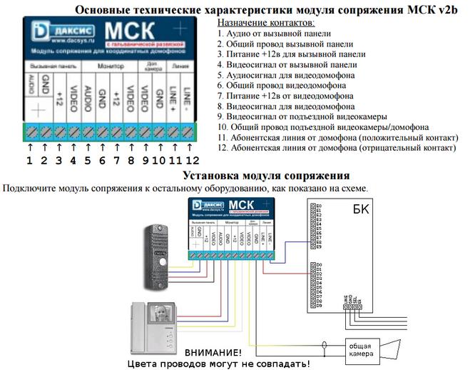 Commax Dp 201R Инструкция - stockresurs
