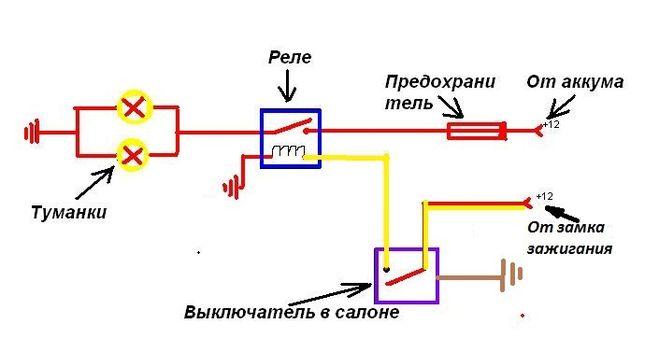 Схема проводки на противотуманные фары на 2114