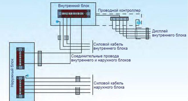 Схема мульти сплит системы фото 777
