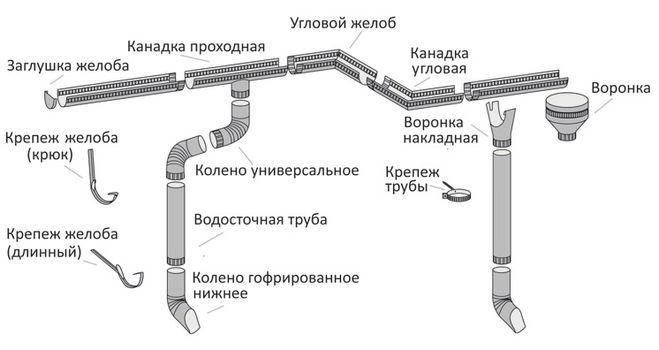 Демонтажные работы в москве прайс
