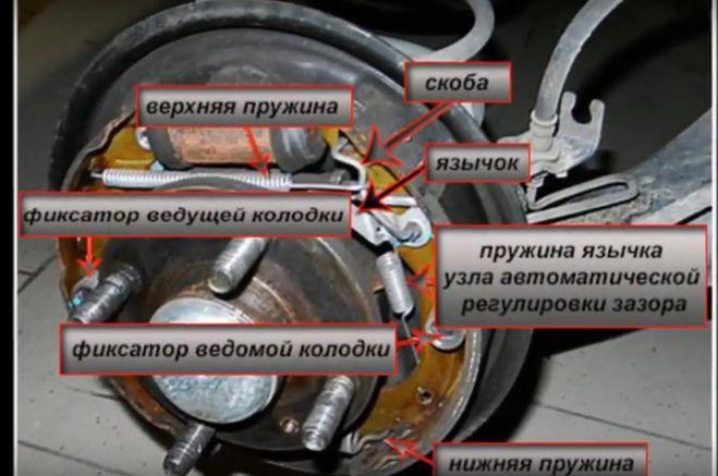 Инструкция По Замене Тормозных Колодок Шевроле Орландо