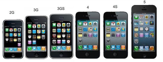 Чем отличаются друг от друга модели iPhone? Чем отличаются Айфоны?