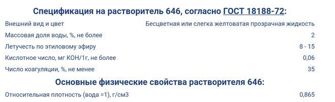 Ответы Mail.ru: сколько килограммов в литре растворителя р-4