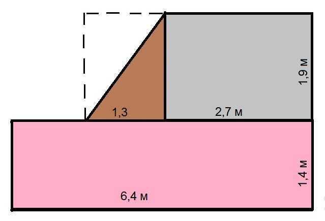 расчёт площади помещения не правильной формы