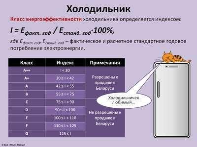 Расчет коэффициента энергоэффективности