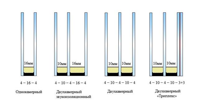 Для перегородок межкомнатных материалы шумоизоляции