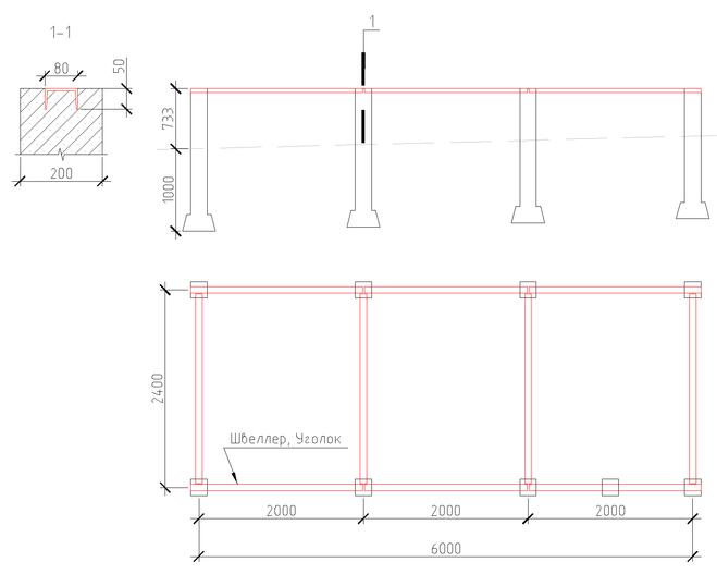 схема столбчатого фундамента с обвязкой из швеллера