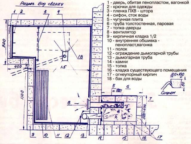Как построить баню чертежи и фото