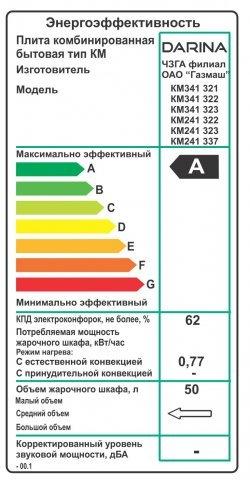 Сколько в среднем киловатт потребляет квартира