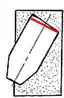 Кут заточування ножа рубанка