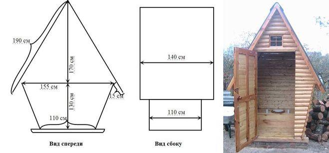 Туалет теремок на даче чертежи размеры фото
