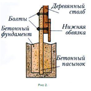 Как поставить деревянный столб для электричества с бетонным пасынком?